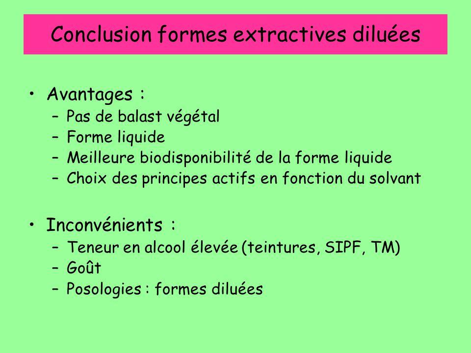 Conclusion formes extractives diluées Avantages : –Pas de balast végétal –Forme liquide –Meilleure biodisponibilité de la forme liquide –Choix des pri