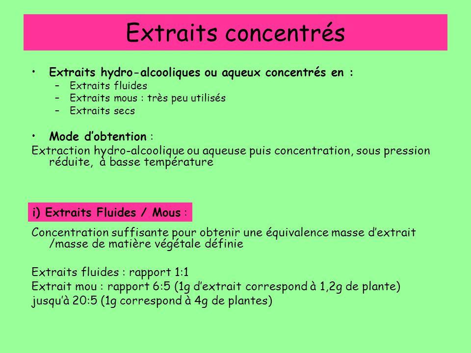 Extraits concentrés Extraits hydro-alcooliques ou aqueux concentrés en : –Extraits fluides –Extraits mous : très peu utilisés –Extraits secs Mode d'ob