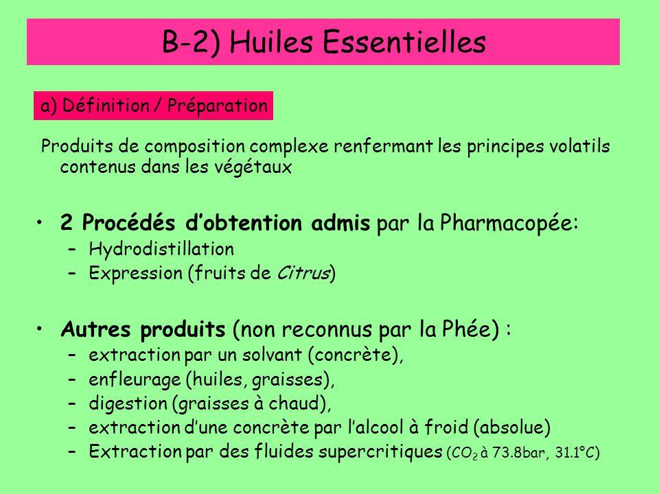 B-2) Huiles Essentielles Produits de composition complexe renfermant les principes volatils contenus dans les végétaux 2 Procédés d'obtention admis pa