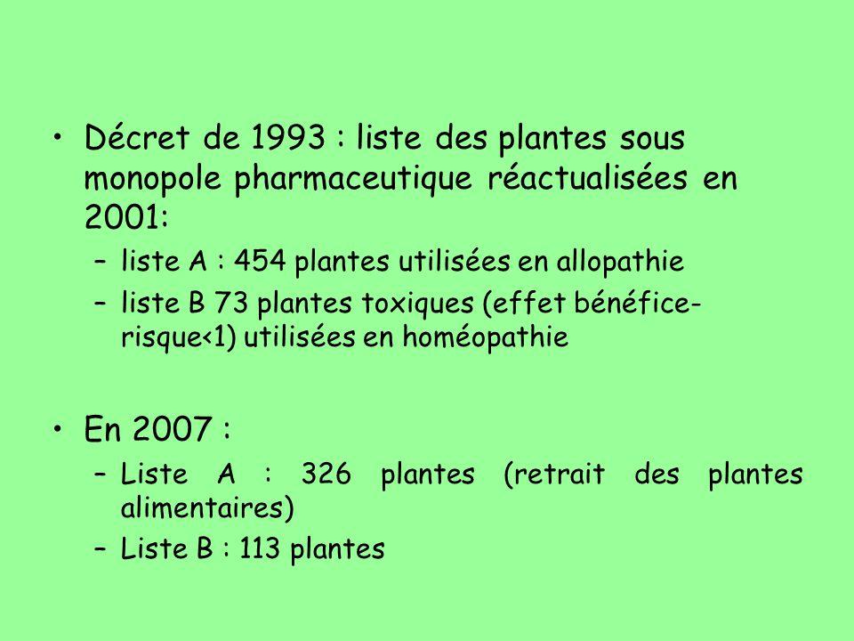 Décret de 1993 : liste des plantes sous monopole pharmaceutique réactualisées en 2001: –liste A : 454 plantes utilisées en allopathie –liste B 73 plan
