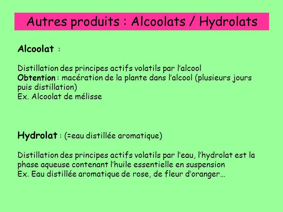 Autres produits : Alcoolats / Hydrolats Alcoolat : Distillation des principes actifs volatils par l'alcool Obtention : macération de la plante dans l'