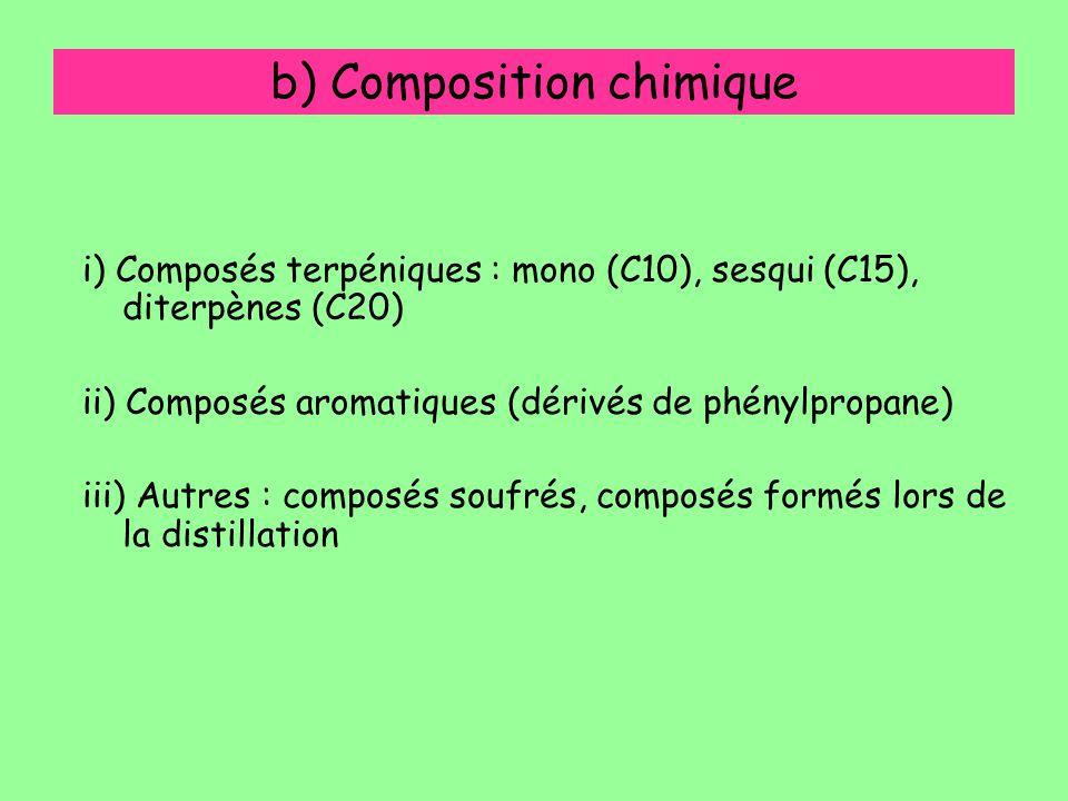 b) Composition chimique i) Composés terpéniques : mono (C10), sesqui (C15), diterpènes (C20) ii) Composés aromatiques (dérivés de phénylpropane) iii)