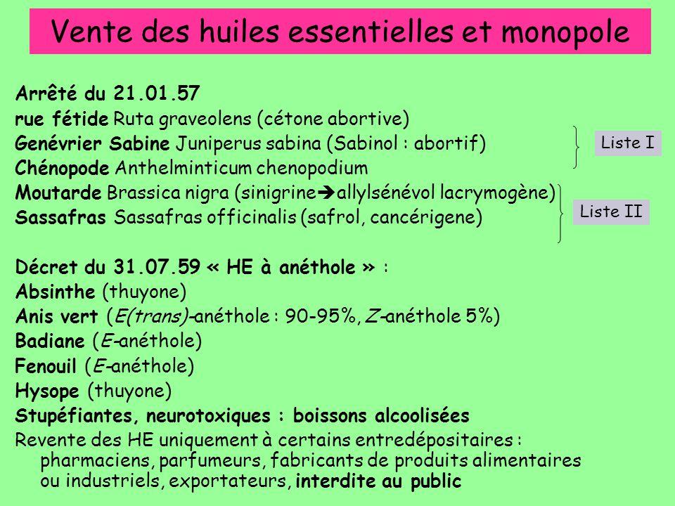 Vente des huiles essentielles et monopole Arrêté du 21.01.57 rue fétide Ruta graveolens (cétone abortive) Genévrier Sabine Juniperus sabina (Sabinol :