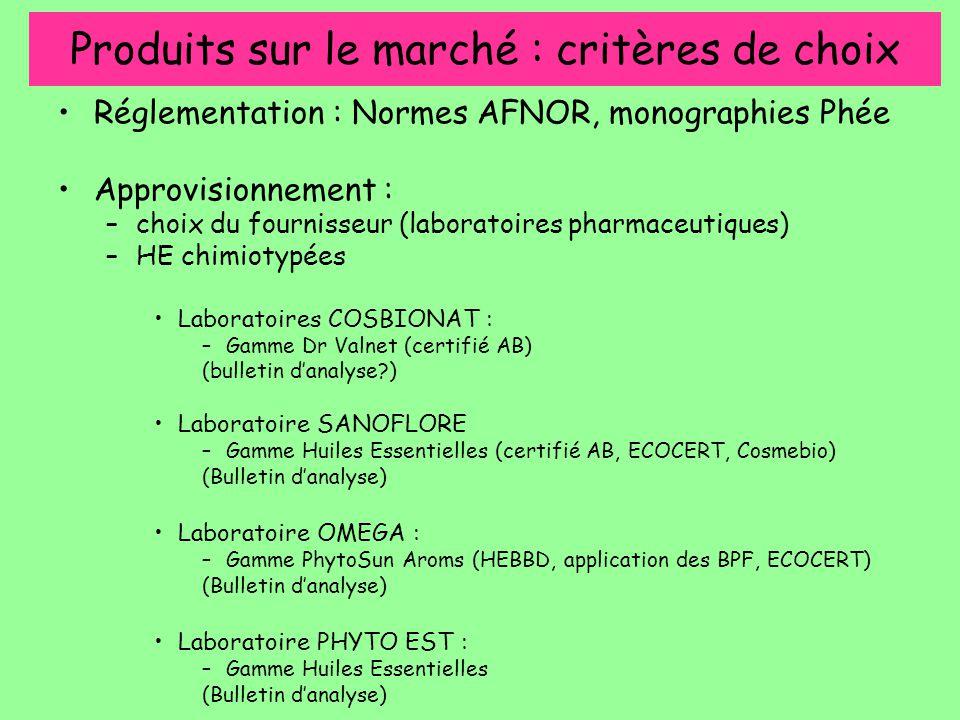 Produits sur le marché : critères de choix Réglementation : Normes AFNOR, monographies Phée Approvisionnement : –choix du fournisseur (laboratoires ph
