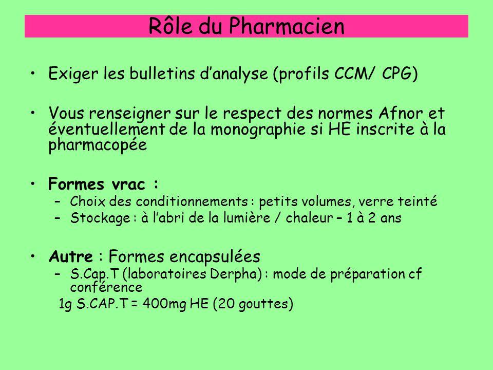 Rôle du Pharmacien Exiger les bulletins d'analyse (profils CCM/ CPG) Vous renseigner sur le respect des normes Afnor et éventuellement de la monograph