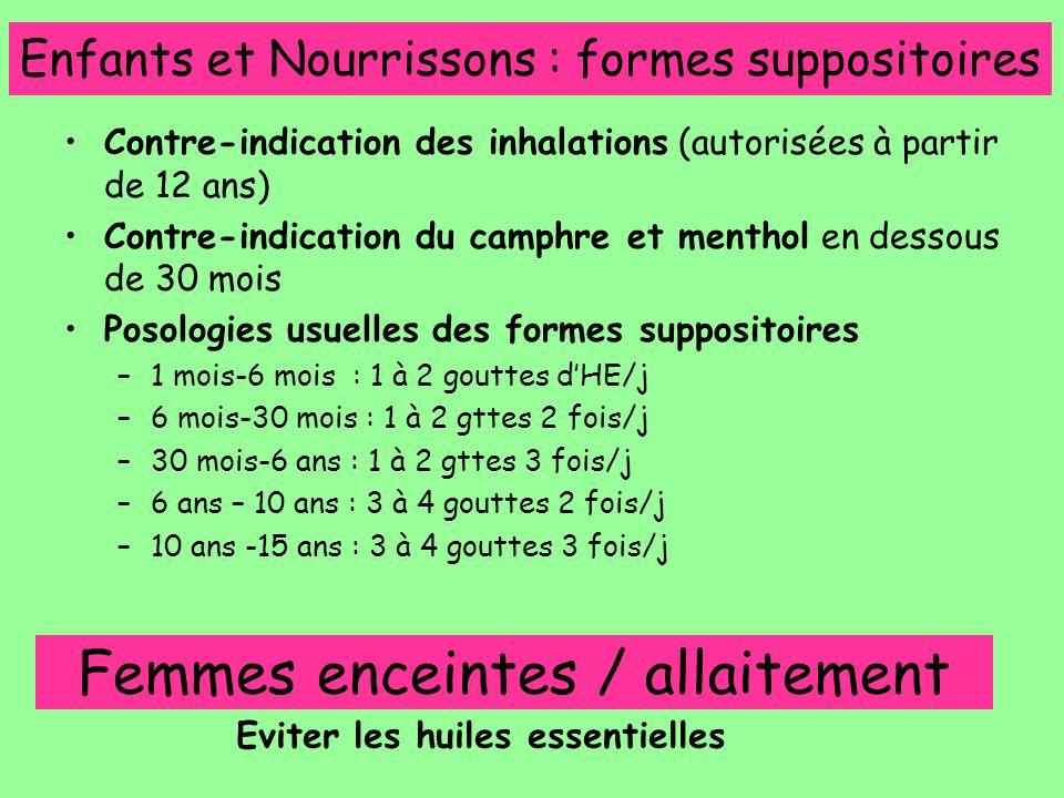 Enfants et Nourrissons : formes suppositoires Contre-indication des inhalations (autorisées à partir de 12 ans) Contre-indication du camphre et mentho