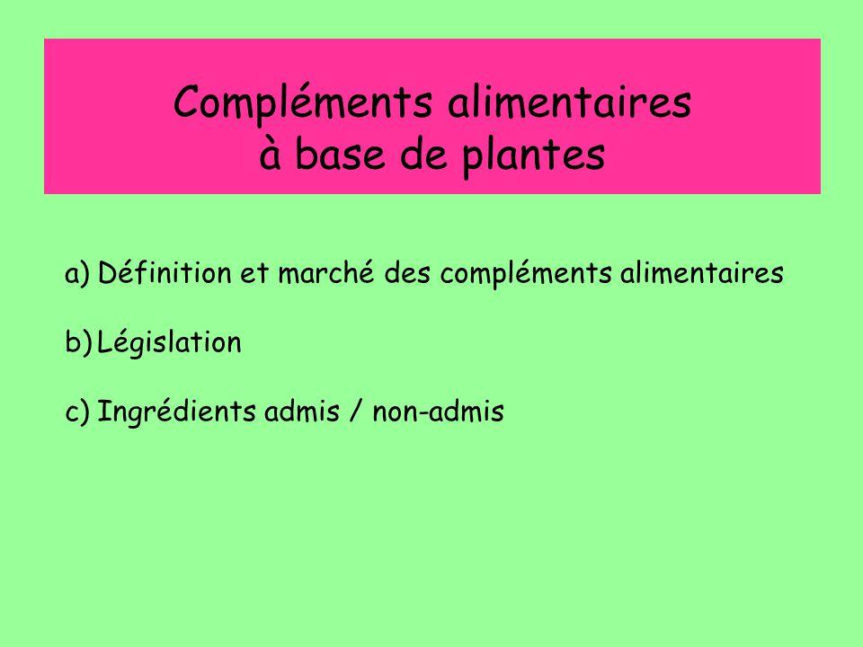 Compléments alimentaires à base de plantes a)Définition et marché des compléments alimentaires b)Législation c)Ingrédients admis / non-admis
