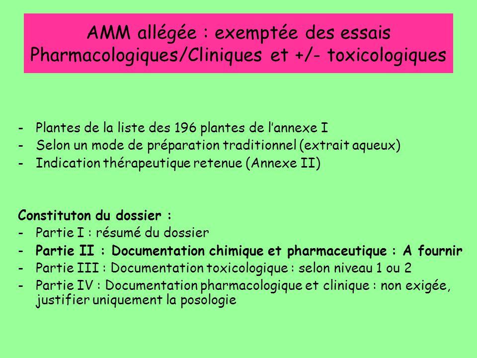 Documentation chimique et pharmaceutique Quantité de drogue végétale / d'extrait (titré) Matière première : Origine / Producteur / Récolte / Traitements phytosanitaires / stockage Contrôle : –Macro/microscopique –Dosage des pa –Taux de cendres / teneur en eau –Recherche de falsifications –Impuretés : »Propreté microbiologique (4 catégories) » Métaux lourds (Plomb, Cadmium, Mercure) »Aflatoxines (Aspergillus) »Pesticides (limites pour 34 produits) »Oxyde d'éthylène »Taux de radioactivité (Cs 134 et Cs 137 ) max 600 Bq/Kg »Solvants résiduels : methanol, isopropanol (max 0.05%) Si préparation (extrait) : Producteurs / Mode de préparation : détailler toutes les étapes Définir le profil chimique type de la préparation (CCM, CPG, HPLC) Stabilité