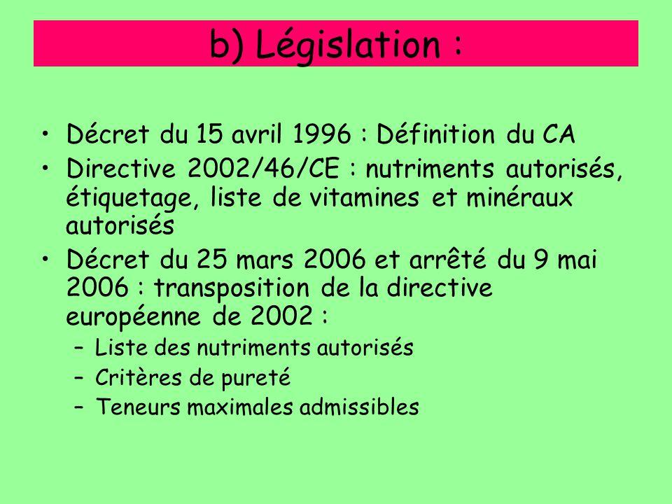 b) Législation : Décret du 15 avril 1996 : Définition du CA Directive 2002/46/CE : nutriments autorisés, étiquetage, liste de vitamines et minéraux au