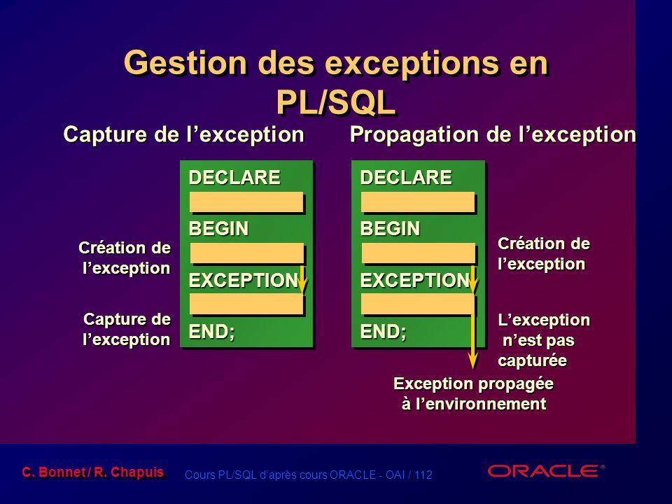 Cours PL/SQL d'après cours ORACLE - OAI / 112 C. Bonnet / R. Chapuis Gestion des exceptions en PL/SQL Capture de l'exception DECLARE BEGIN END; Créati