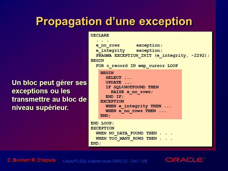 Cours PL/SQL d'après cours ORACLE - OAI / 128 C. Bonnet / R. Chapuis Propagation d'une exception BEGIN SELECT... UPDATE... IF SQL%NOTFOUND THEN RAISE