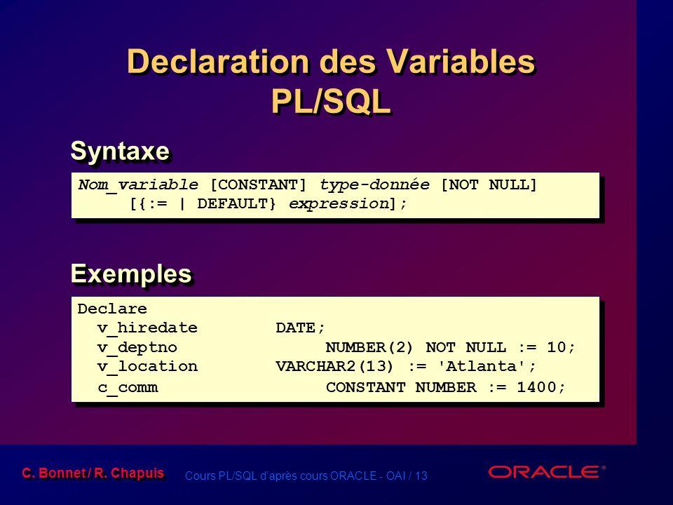 Cours PL/SQL d'après cours ORACLE - OAI / 13 C. Bonnet / R. Chapuis Declaration des Variables PL/SQL SyntaxeExemplesSyntaxeExemples Nom_variable [CONS