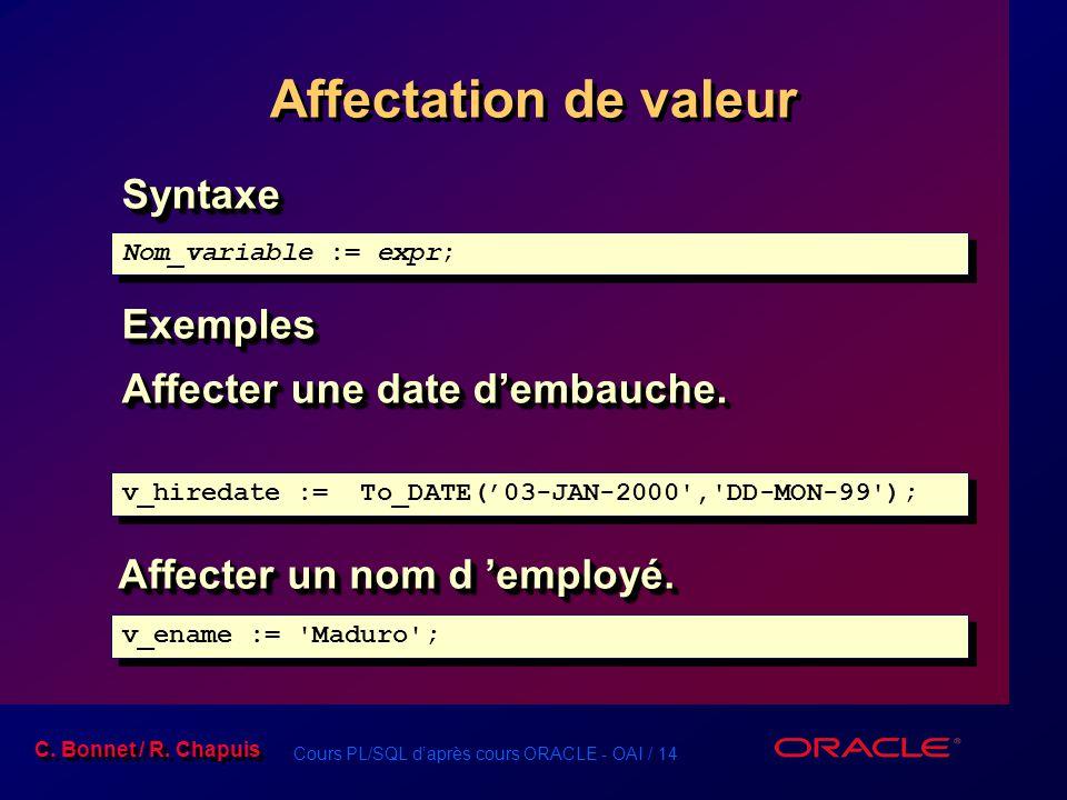 Cours PL/SQL d'après cours ORACLE - OAI / 14 C. Bonnet / R. Chapuis Affectation de valeur v_ename := 'Maduro'; v_hiredate := To_DATE('03-JAN-2000','DD