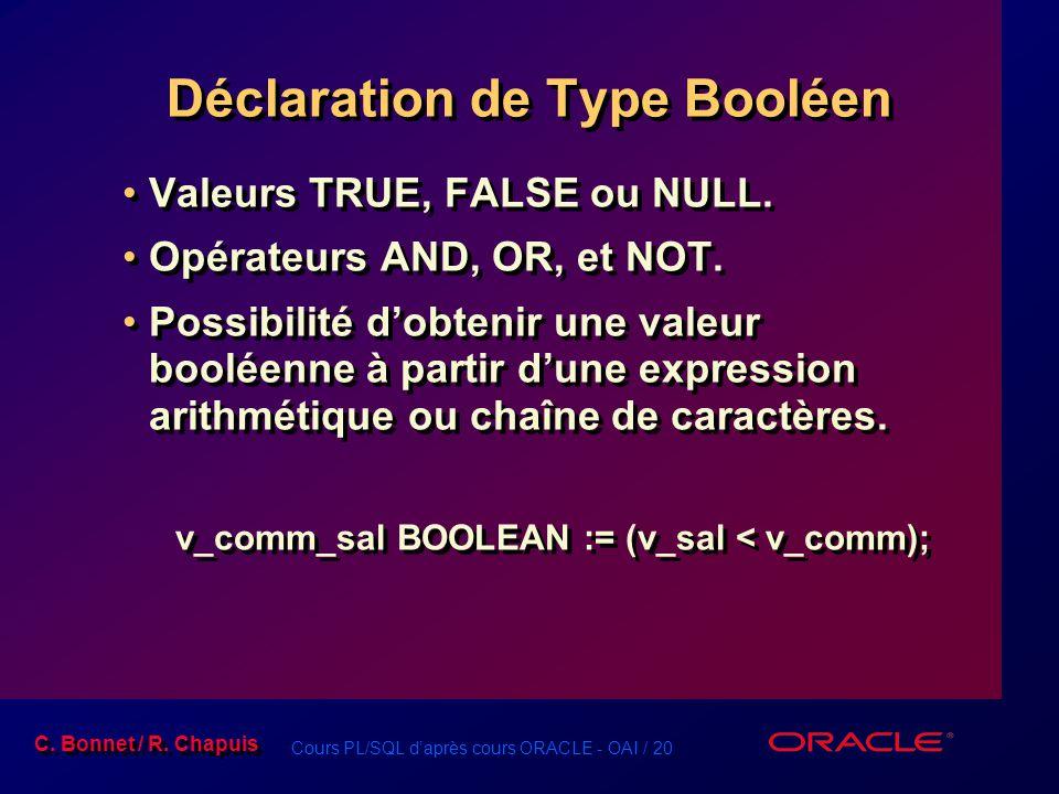 Cours PL/SQL d'après cours ORACLE - OAI / 20 C. Bonnet / R. Chapuis Déclaration de Type Booléen Valeurs TRUE, FALSE ou NULL. Opérateurs AND, OR, et NO