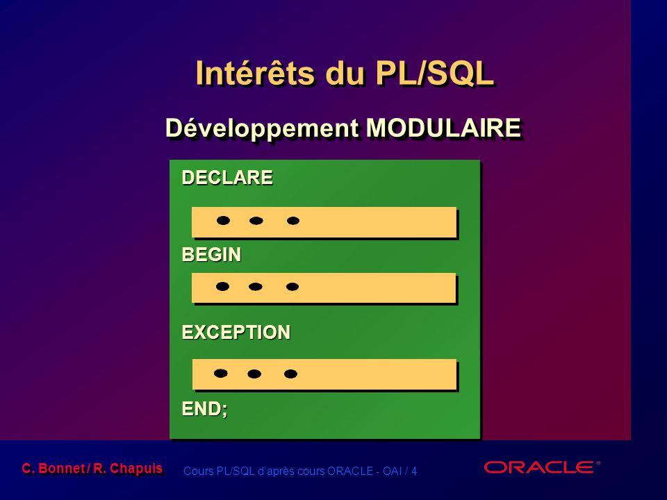 Cours PL/SQL d'après cours ORACLE - OAI / 4 C. Bonnet / R. Chapuis Intérêts du PL/SQL Développement MODULAIRE DECLARE BEGIN EXCEPTION END;
