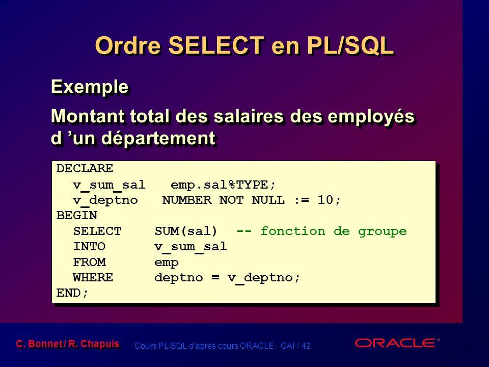 Cours PL/SQL d'après cours ORACLE - OAI / 42 C. Bonnet / R. Chapuis Ordre SELECT en PL/SQL Exemple Montant total des salaires des employés d 'un dépar