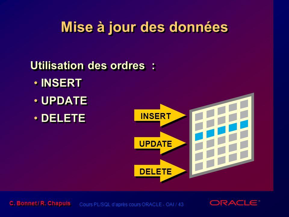 Cours PL/SQL d'après cours ORACLE - OAI / 43 C. Bonnet / R. Chapuis INSERTUPDATEDELETE Mise à jour des données Utilisation des ordres : INSERT UPDATE
