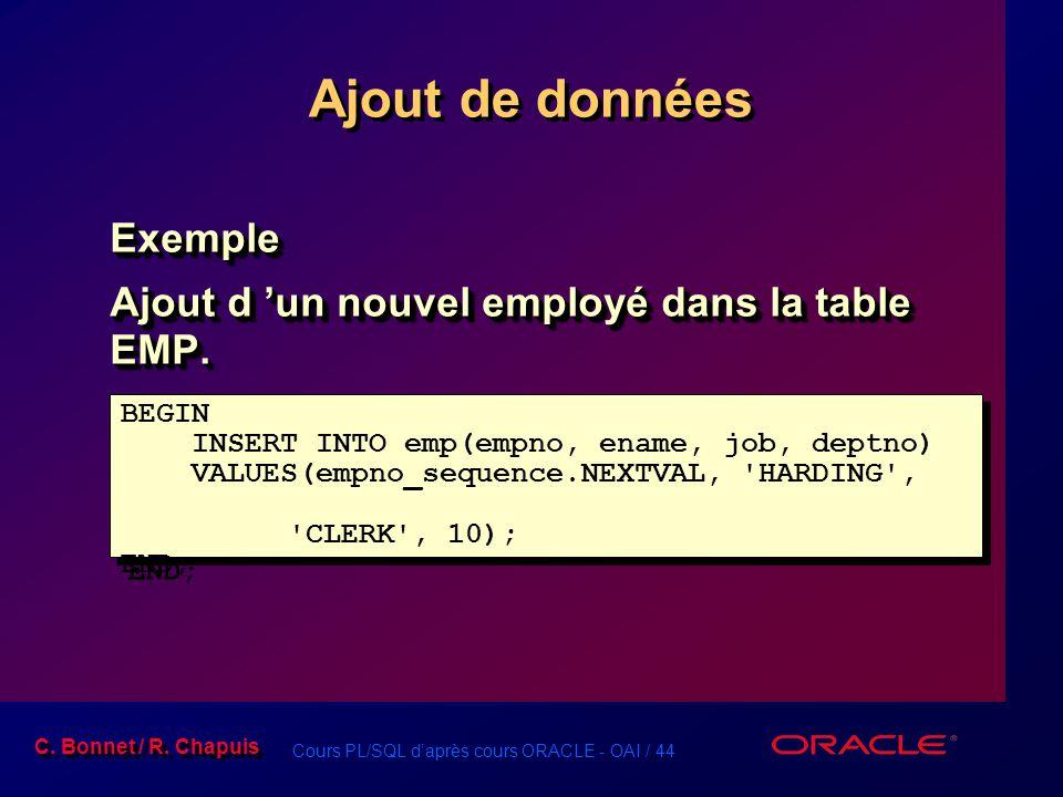 Cours PL/SQL d'après cours ORACLE - OAI / 44 C. Bonnet / R. Chapuis Ajout de données Exemple Ajout d 'un nouvel employé dans la table EMP. Exemple BEG