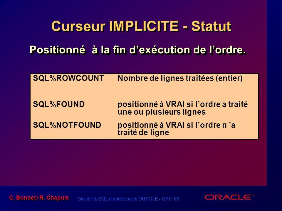 Cours PL/SQL d'après cours ORACLE - OAI / 50 C. Bonnet / R. Chapuis Curseur IMPLICITE - Statut Positionné à la fin d'exécution de l'ordre. SQL%ROWCOUN