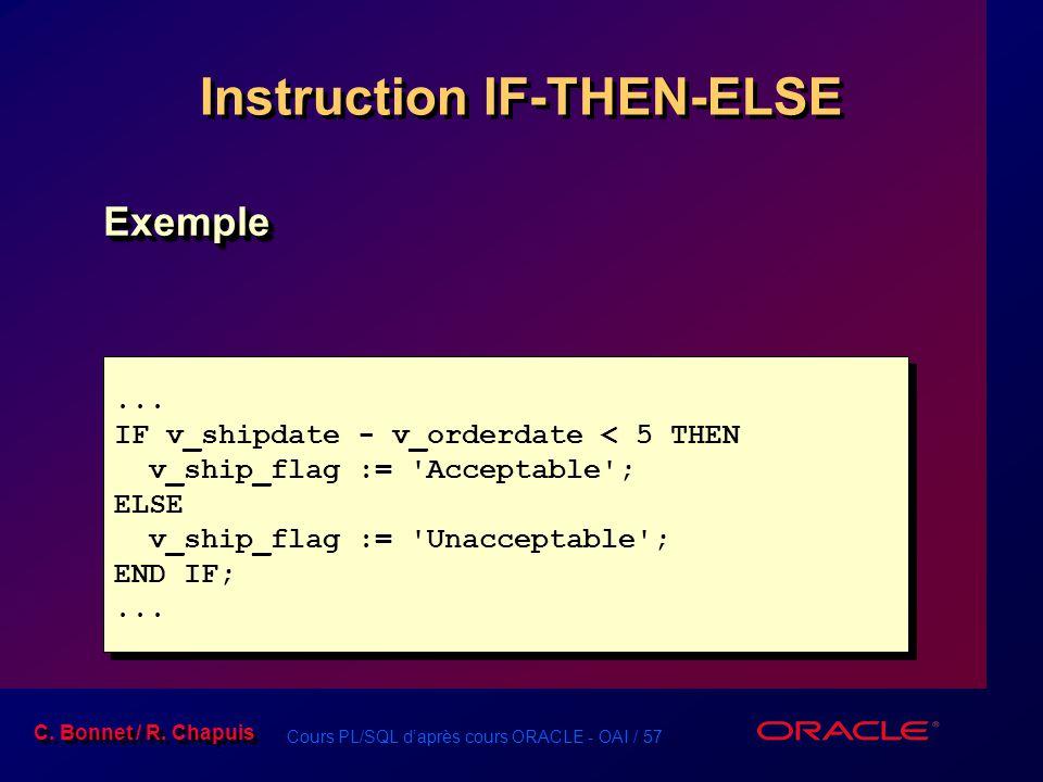 Cours PL/SQL d'après cours ORACLE - OAI / 57 C. Bonnet / R. Chapuis Instruction IF-THEN-ELSE ExempleExemple... IF v_shipdate - v_orderdate < 5 THEN v_
