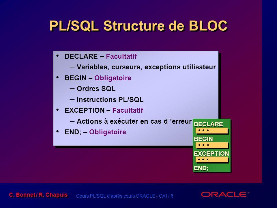 Cours PL/SQL d'après cours ORACLE - OAI / 6 C. Bonnet / R. Chapuis PL/SQL Structure de BLOC DECLARE – Facultatif – Variables, curseurs, exceptions uti