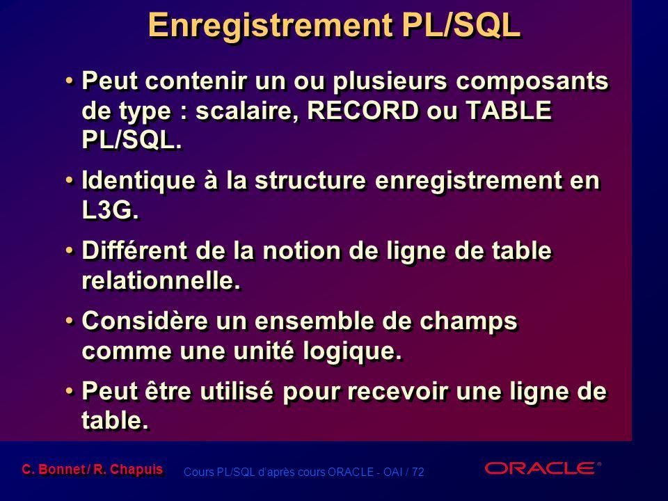 Cours PL/SQL d'après cours ORACLE - OAI / 72 C. Bonnet / R. Chapuis Enregistrement PL/SQL Peut contenir un ou plusieurs composants de type : scalaire,