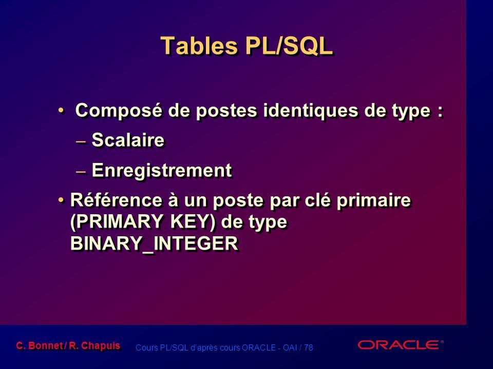 Cours PL/SQL d'après cours ORACLE - OAI / 78 C. Bonnet / R. Chapuis Tables PL/SQL Composé de postes identiques de type : – Scalaire – Enregistrement R
