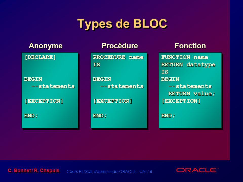 Cours PL/SQL d'après cours ORACLE - OAI / 8 C. Bonnet / R. Chapuis Types de BLOC AnonymeProcédureFonction [DECLARE]BEGIN --statements --statements[EXC