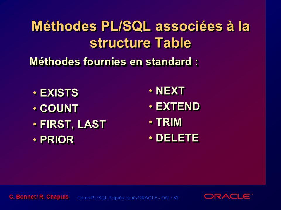 Cours PL/SQL d'après cours ORACLE - OAI / 82 C. Bonnet / R. Chapuis Méthodes PL/SQL associées à la structure Table Méthodes fournies en standard : EXI