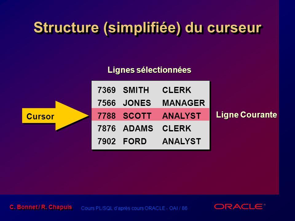 Cours PL/SQL d'après cours ORACLE - OAI / 86 C. Bonnet / R. Chapuis Structure (simplifiée) du curseur Lignes sélectionnées Ligne Courante 7369SMITHCLE