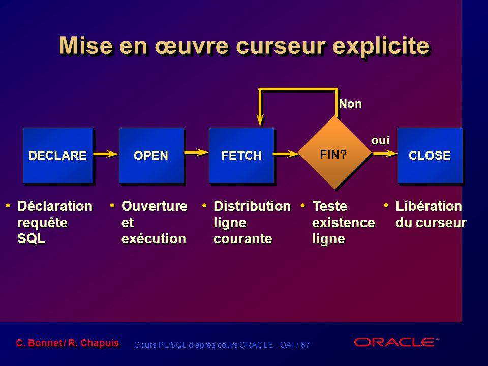 Cours PL/SQL d'après cours ORACLE - OAI / 87 C. Bonnet / R. Chapuis Mise en œuvre curseur explicite Déclaration requête SQL Déclaration requête SQL DE