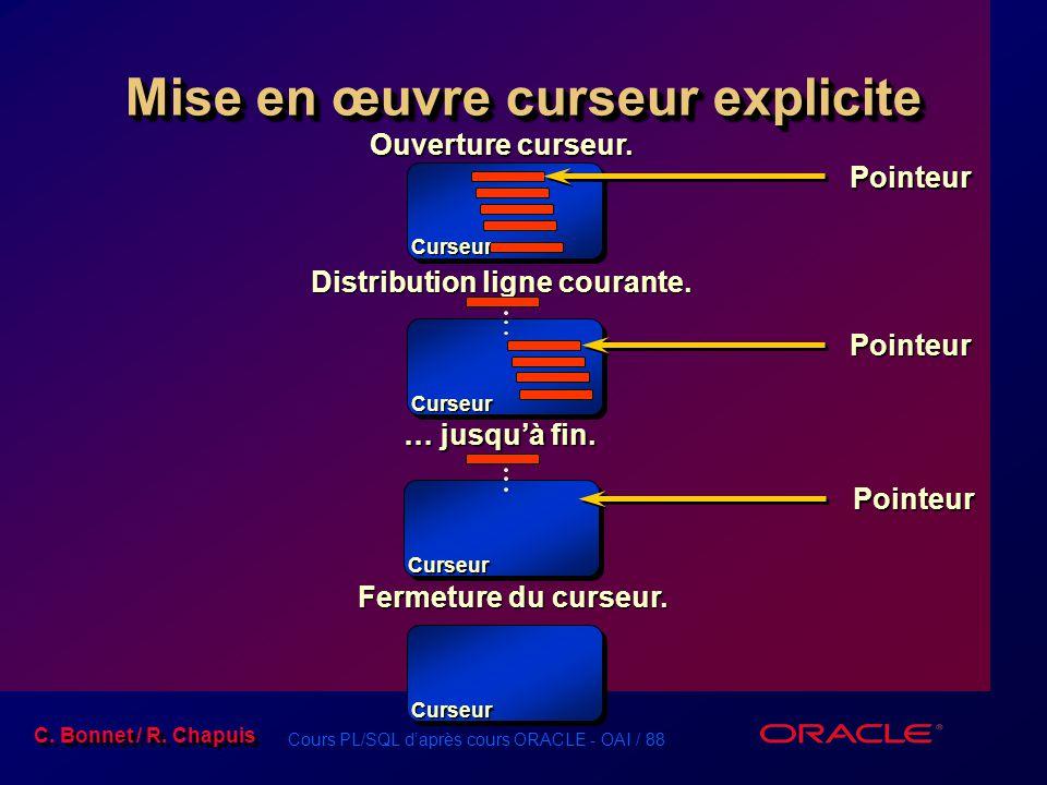 Cours PL/SQL d'après cours ORACLE - OAI / 88 C. Bonnet / R. Chapuis Mise en œuvre curseur explicite Ouverture curseur. CurseurPointeur Distribution li