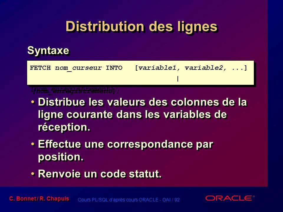 Cours PL/SQL d'après cours ORACLE - OAI / 92 C. Bonnet / R. Chapuis Distribution des lignes Syntaxe Distribue les valeurs des colonnes de la ligne cou
