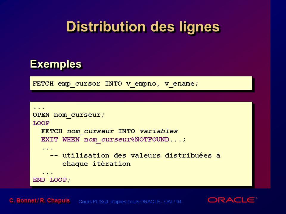 Cours PL/SQL d'après cours ORACLE - OAI / 94 C. Bonnet / R. Chapuis Distribution des lignes Exemples Exemples FETCH emp_cursor INTO v_empno, v_ename;.