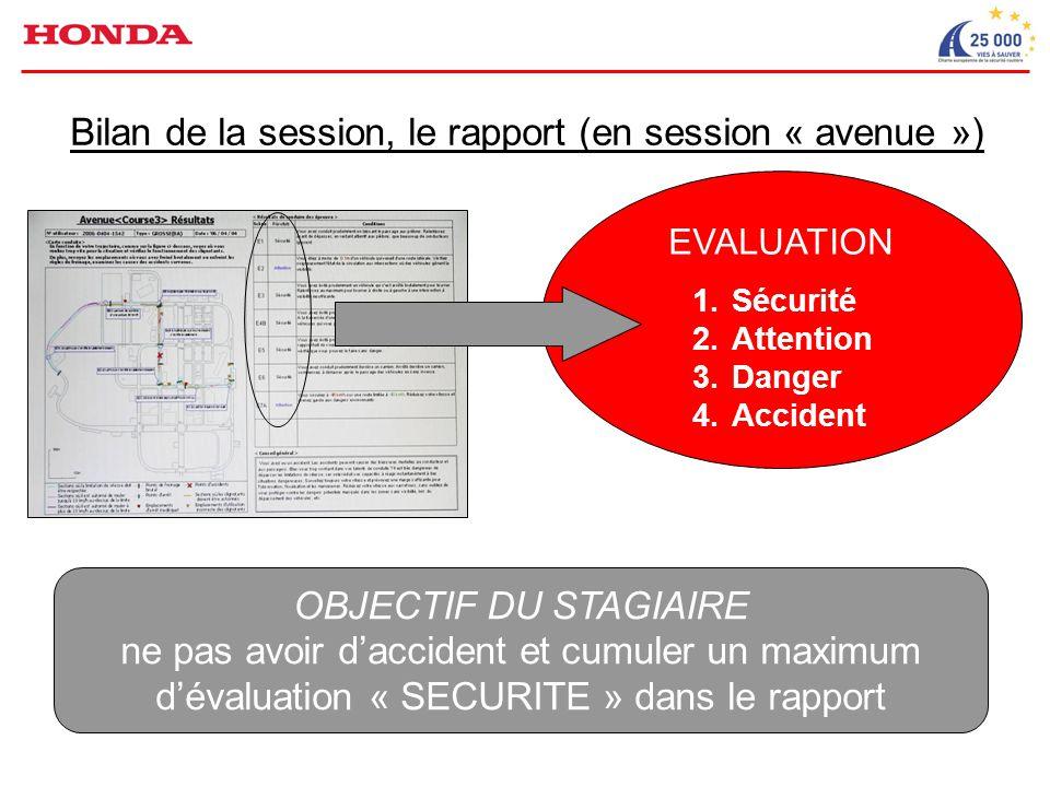 Bilan de la session, le rapport (en session « avenue ») OBJECTIF DU STAGIAIRE ne pas avoir d'accident et cumuler un maximum d'évaluation « SECURITE » dans le rapport EVALUATION 1.Sécurité 2.Attention 3.Danger 4.Accident