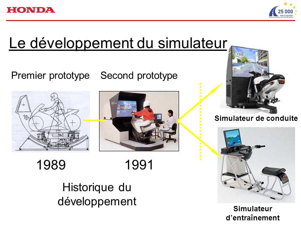 1989 1991 Simulateur de conduite Simulateur d'entraînement Premier prototype Second prototype Historique du développement Le développement du simulateur