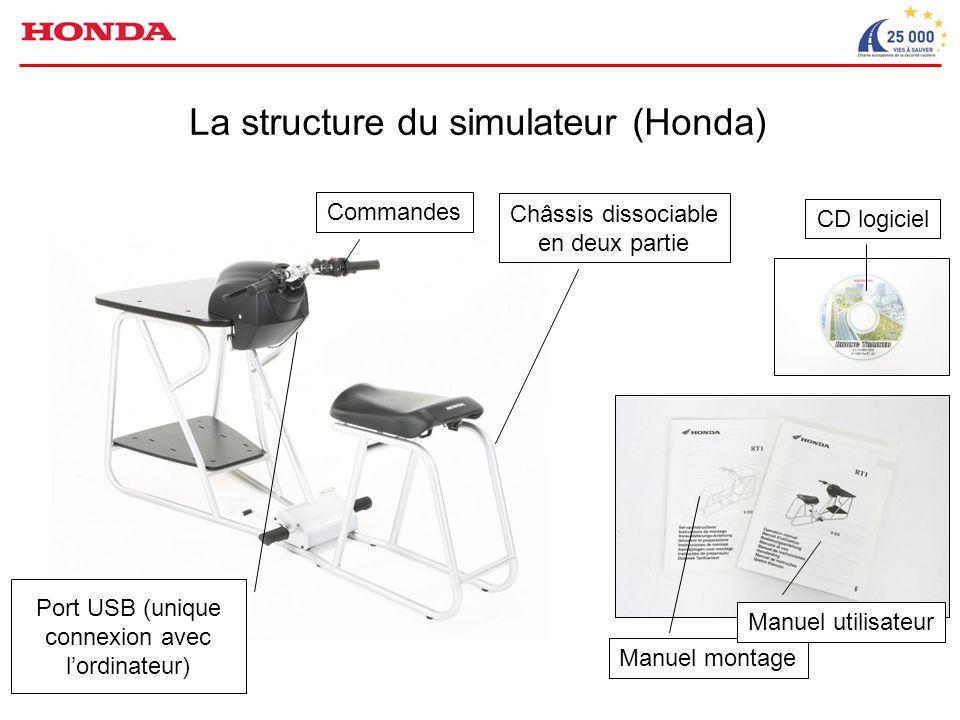 La structure du simulateur (Honda) Châssis dissociable en deux partie Port USB (unique connexion avec l'ordinateur) CD logiciel Manuel montage Manuel utilisateur Commandes