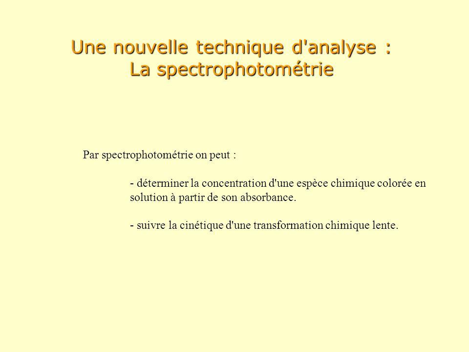 Une nouvelle technique d'analyse : La spectrophotométrie Par spectrophotométrie on peut : - déterminer la concentration d'une espèce chimique colorée