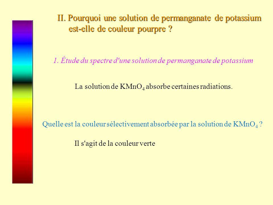 II. Pourquoi une solution de permanganate de potassium est-elle de couleur pourpre ? est-elle de couleur pourpre ? 1. Étude du spectre d'une solution
