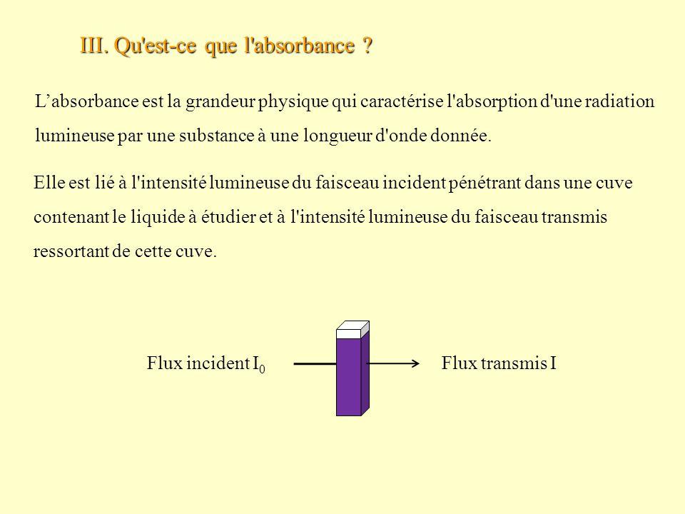 III. Qu'est-ce que l'absorbance ? L'absorbance est la grandeur physique qui caractérise l'absorption d'une radiation lumineuse par une substance à une