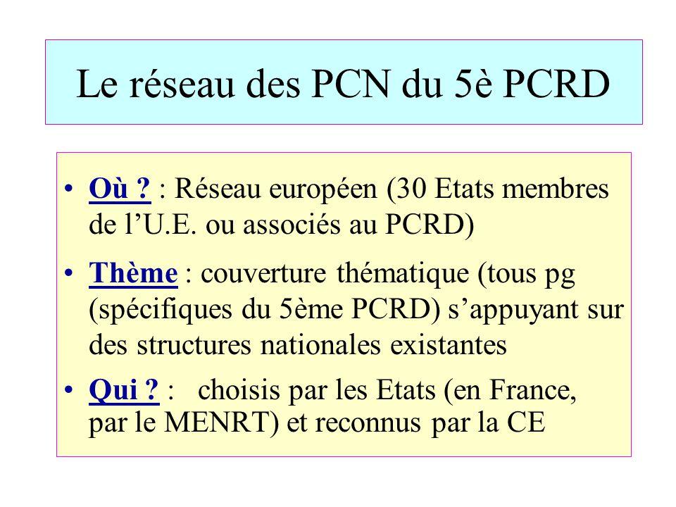 Le réseau des PCN du 5è PCRD Où . : Réseau européen (30 Etats membres de l'U.E.