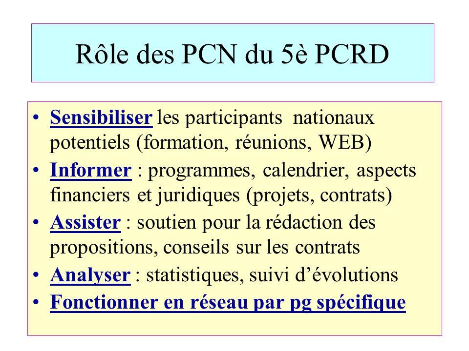 Qui sont les PCN français .