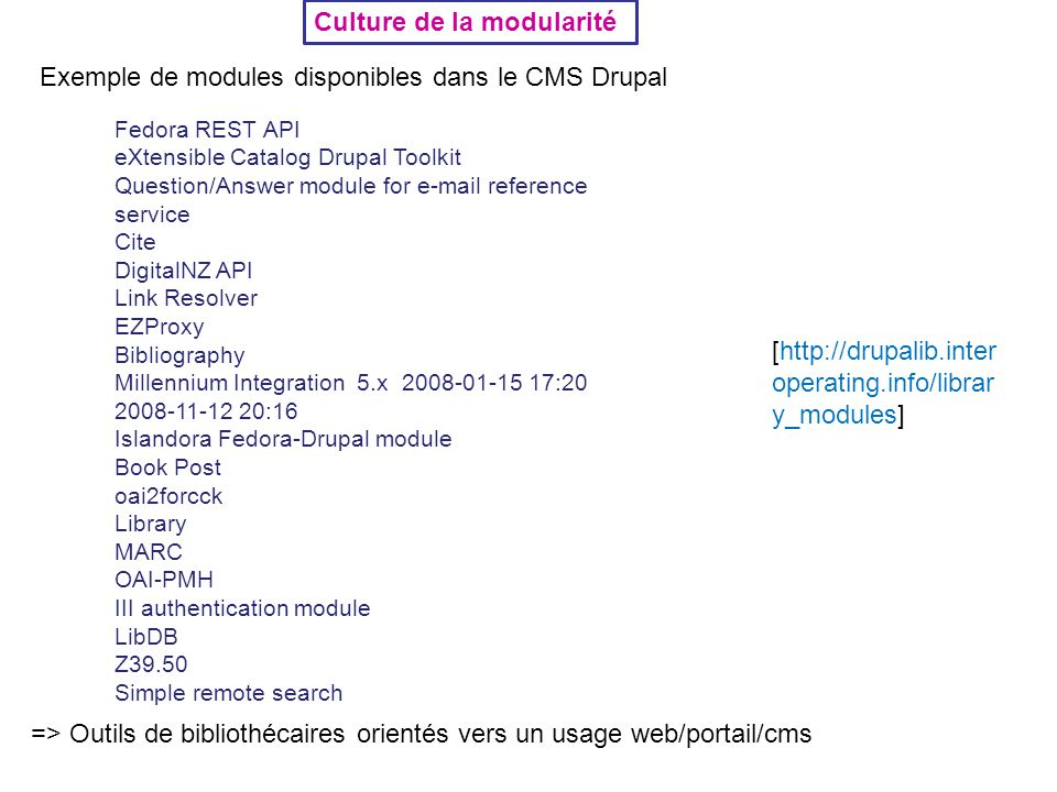 Culture de la modularité Exemple de modules disponibles dans le CMS Drupal Fedora REST API eXtensible Catalog Drupal Toolkit Question/Answer module fo