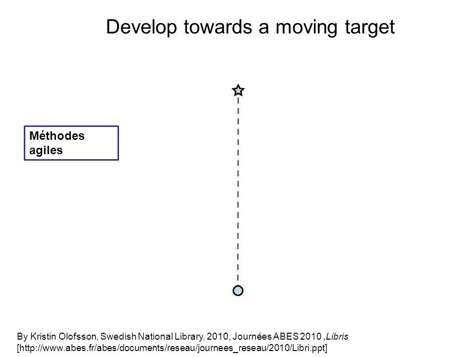 Develop towards a moving target By Kristin Olofsson, Swedish National Library, 2010, Journées ABES 2010,Libris [http://www.abes.fr/abes/documents/reseau/journees_reseau/2010/Libri.ppt] Méthodes agiles