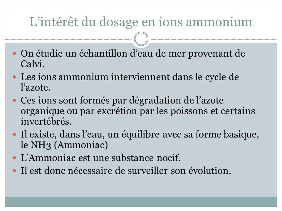 L'intérêt du dosage en ions ammonium On étudie un échantillon d'eau de mer provenant de Calvi. Les ions ammonium interviennent dans le cycle de l'azot