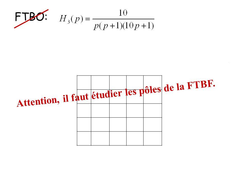 FTBO: Attention, il faut étudier les pôles de la FTBF. FTBF:
