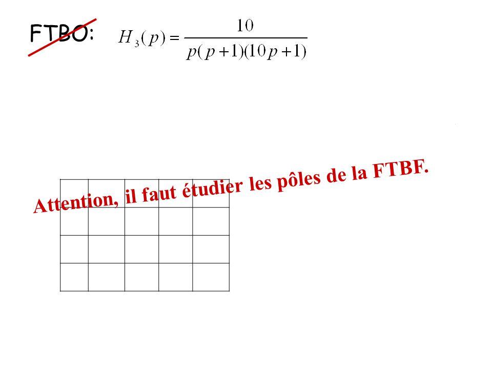 FTBO: FTBF: 131 Attention, il faut étudier les pôles de la FTBF.