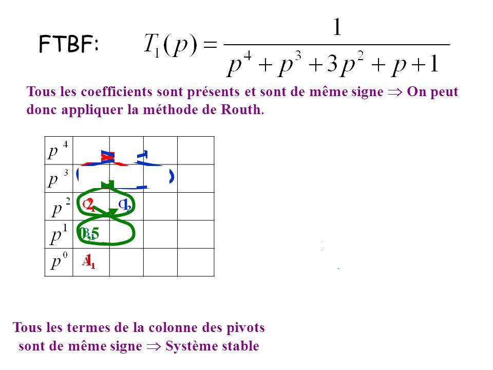 131 11 0 FTBF: 2 1 0,5 1 Tous les termes de la colonne des pivots sont de même signe  Système stable Tous les coefficients sont présents et sont de même signe  On peut donc appliquer la méthode de Routh.