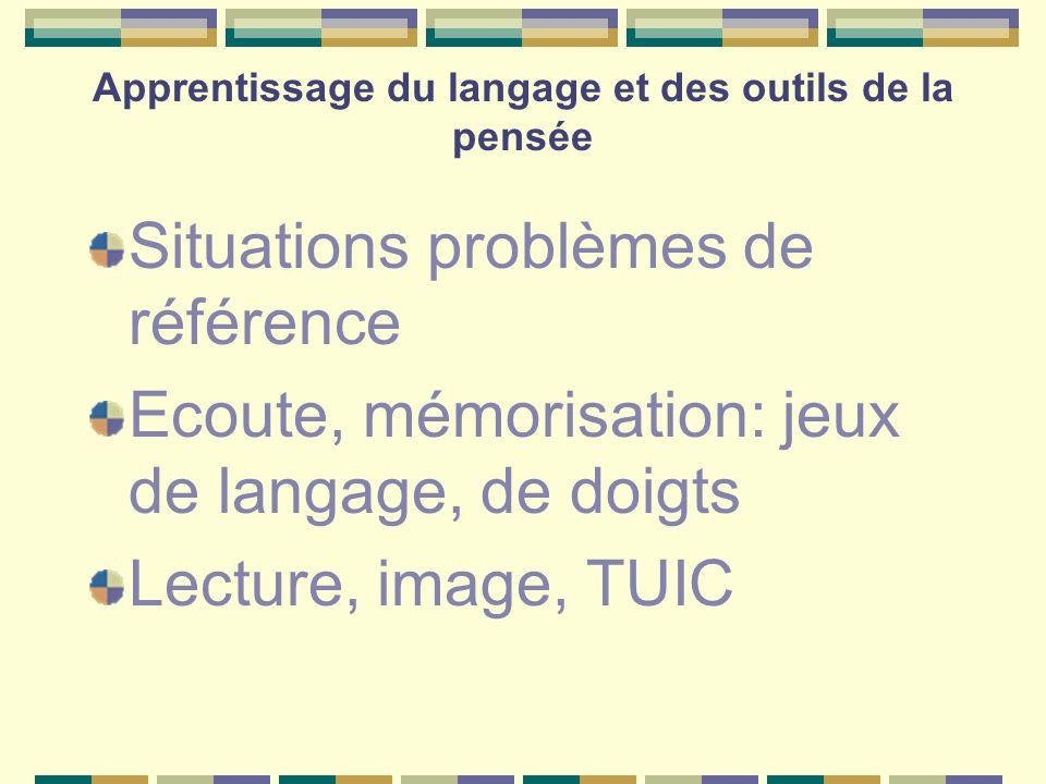 Apprentissage du langage et des outils de la pensée Situations problèmes de référence Ecoute, mémorisation: jeux de langage, de doigts Lecture, image,