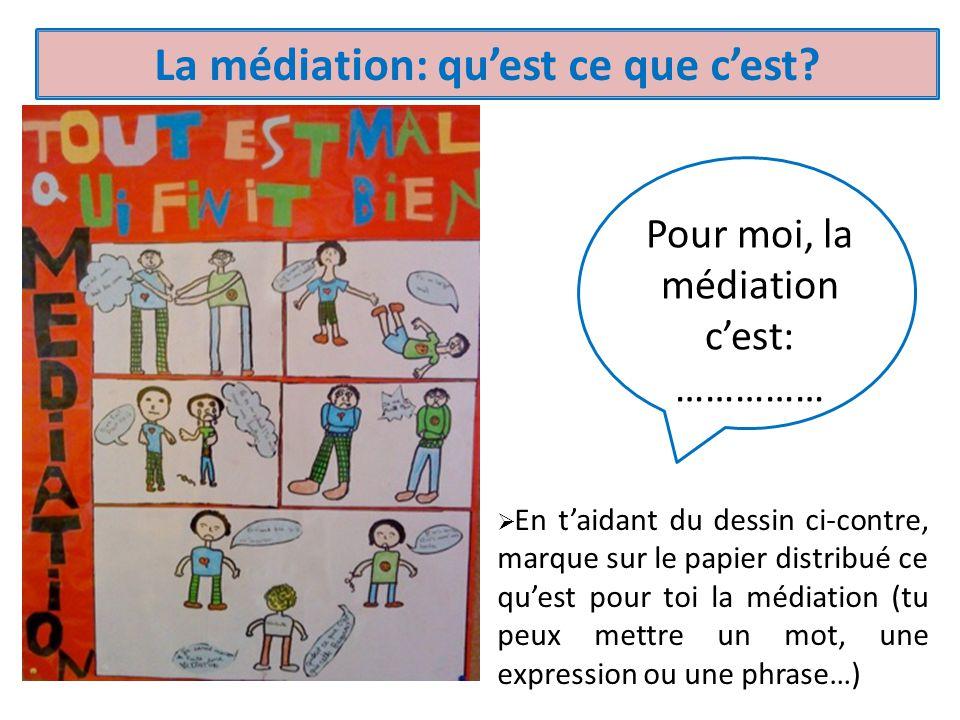 La médiation: qu'est ce que c'est? Pour moi, la médiation c'est: ……………  En t'aidnat du dessin ci-dessus  En t'aidant du dessin ci-contre, marque sur